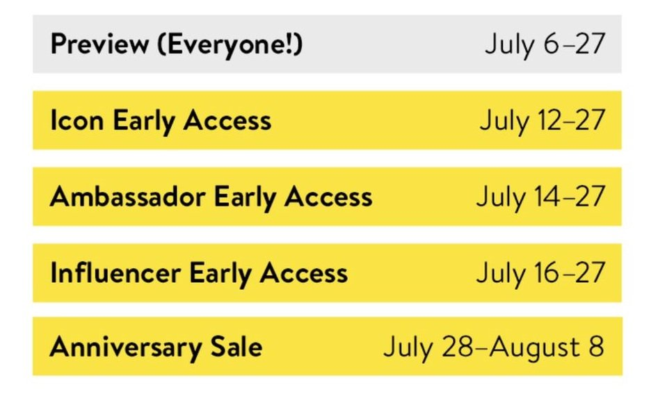 Nordstrom Anniversary Sale 2021 Top Picks